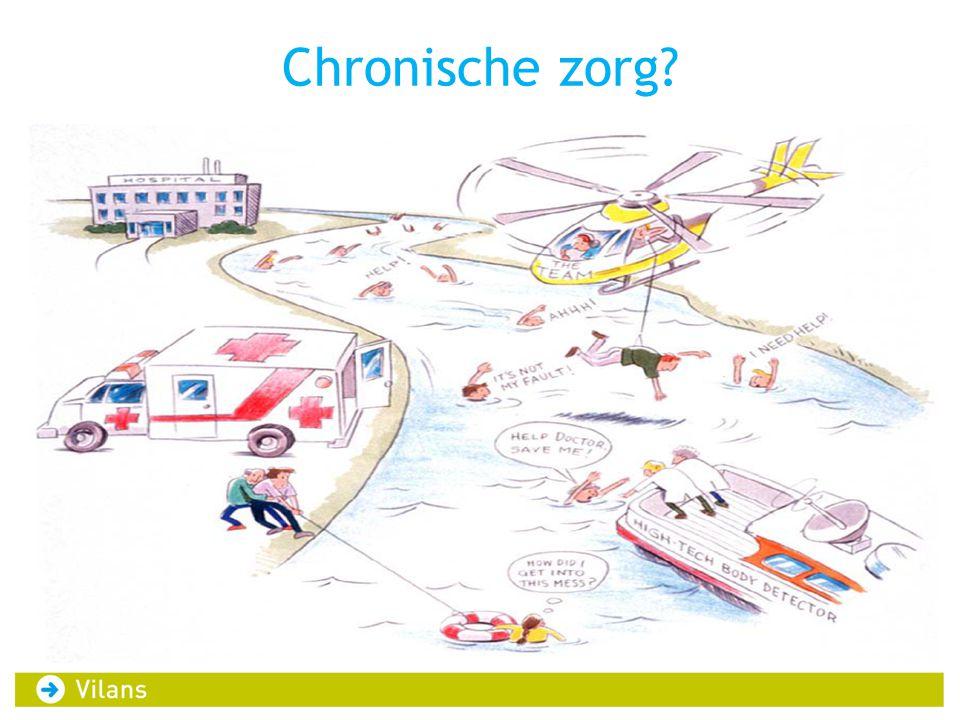 Chronische zorg?