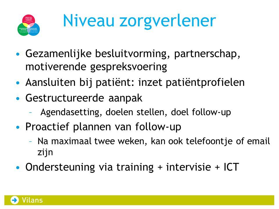 Niveau zorgverlener •Gezamenlijke besluitvorming, partnerschap, motiverende gespreksvoering •Aansluiten bij patiënt: inzet patiëntprofielen •Gestructu