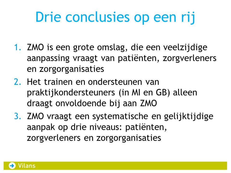 Drie conclusies op een rij 1.ZMO is een grote omslag, die een veelzijdige aanpassing vraagt van patiënten, zorgverleners en zorgorganisaties 2.Het tra