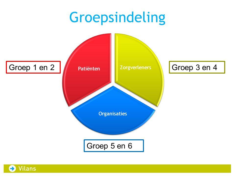 Groepsindeling Zorgverleners Organisaties Patiënten Groep 1 en 2Groep 3 en 4 Groep 5 en 6