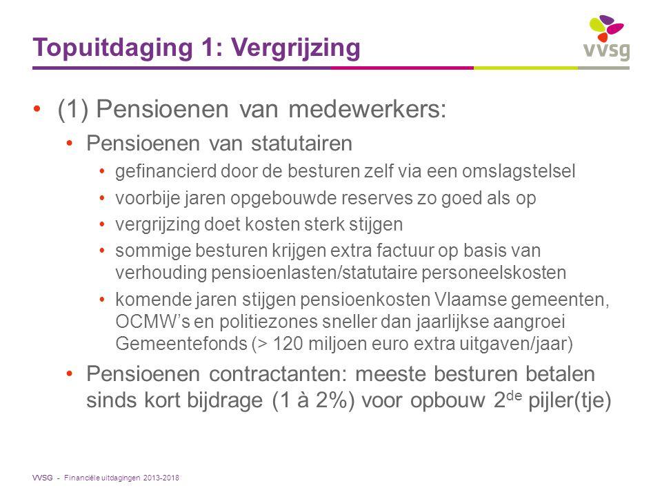 VVSG - Topuitdaging 3: ESR-regels •Mogelijke knelpunten: •Normering ex post wordt normering ex ante •Normering voor 'sector' wordt normering per bestuur •Vlaamse lokale besturen 'gedekt', maar quid met federaal (politie, brandweer), Brussels of Waals aangestuurde besturen.