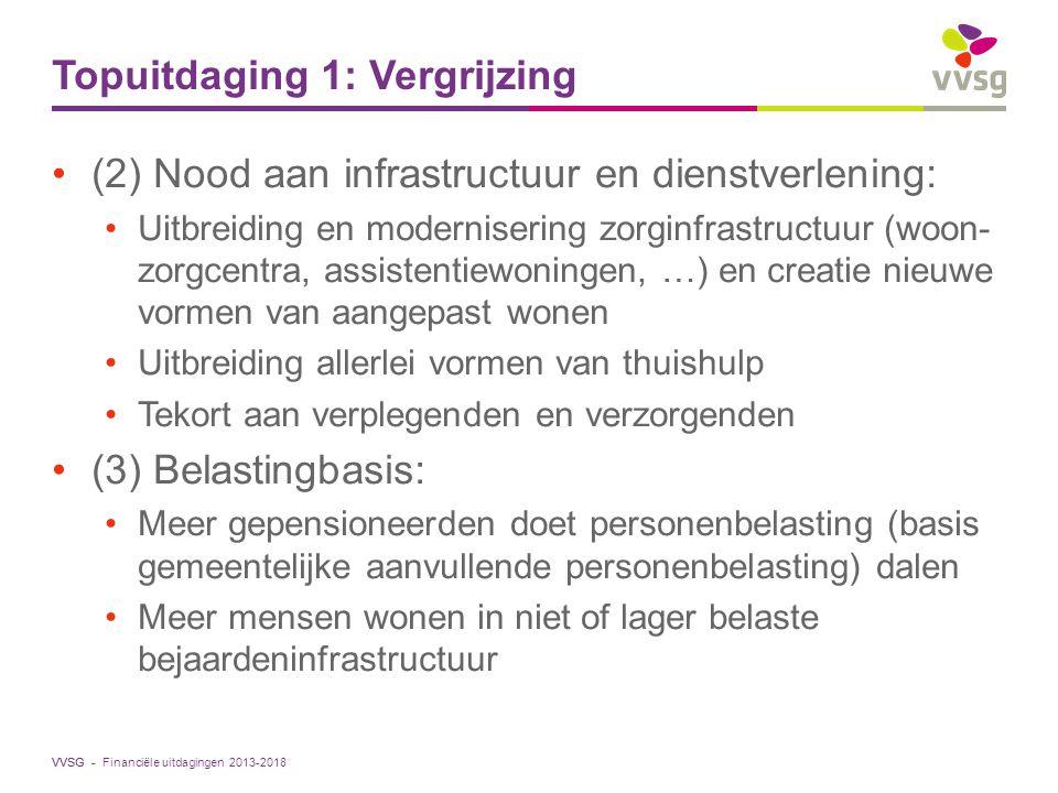 VVSG - Topuitdaging 3: ESR-regels •Leidt striktere toepassing ESR-regels tot: •Sterke vermindering van investeringen lokale besturen.