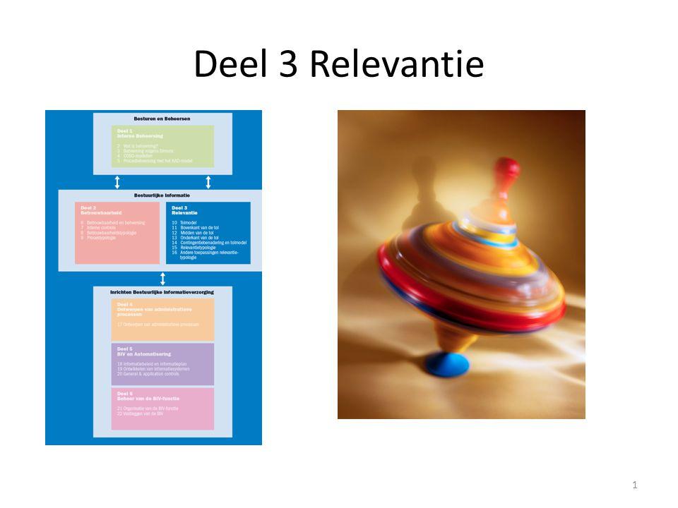 De functie van managementinformatie in de regelkring 22