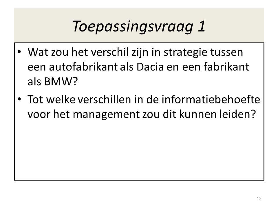 Toepassingsvraag 1 • Wat zou het verschil zijn in strategie tussen een autofabrikant als Dacia en een fabrikant als BMW? • Tot welke verschillen in de