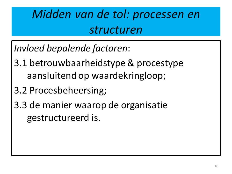 Midden van de tol: processen en structuren Invloed bepalende factoren: 3.1 betrouwbaarheidstype & procestype aansluitend op waardekringloop; 3.2 Proce