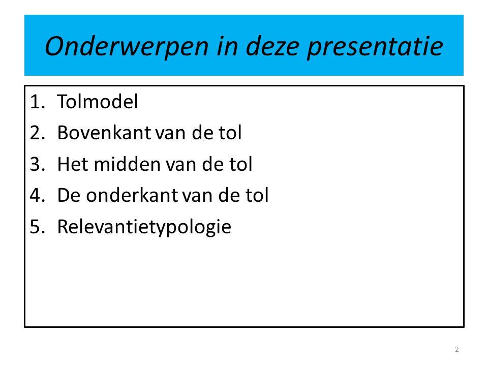 Onderwerpen in deze presentatie 1.Tolmodel 2.Bovenkant van de tol 3.Het midden van de tol 4.De onderkant van de tol 5.Relevantietypologie 2
