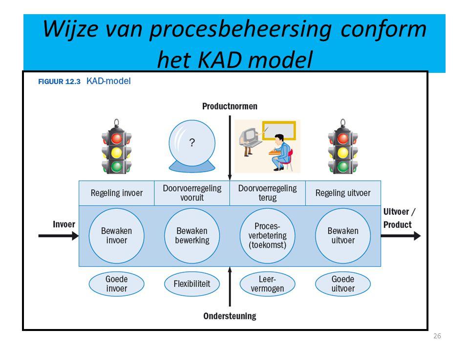Wijze van procesbeheersing conform het KAD model 26