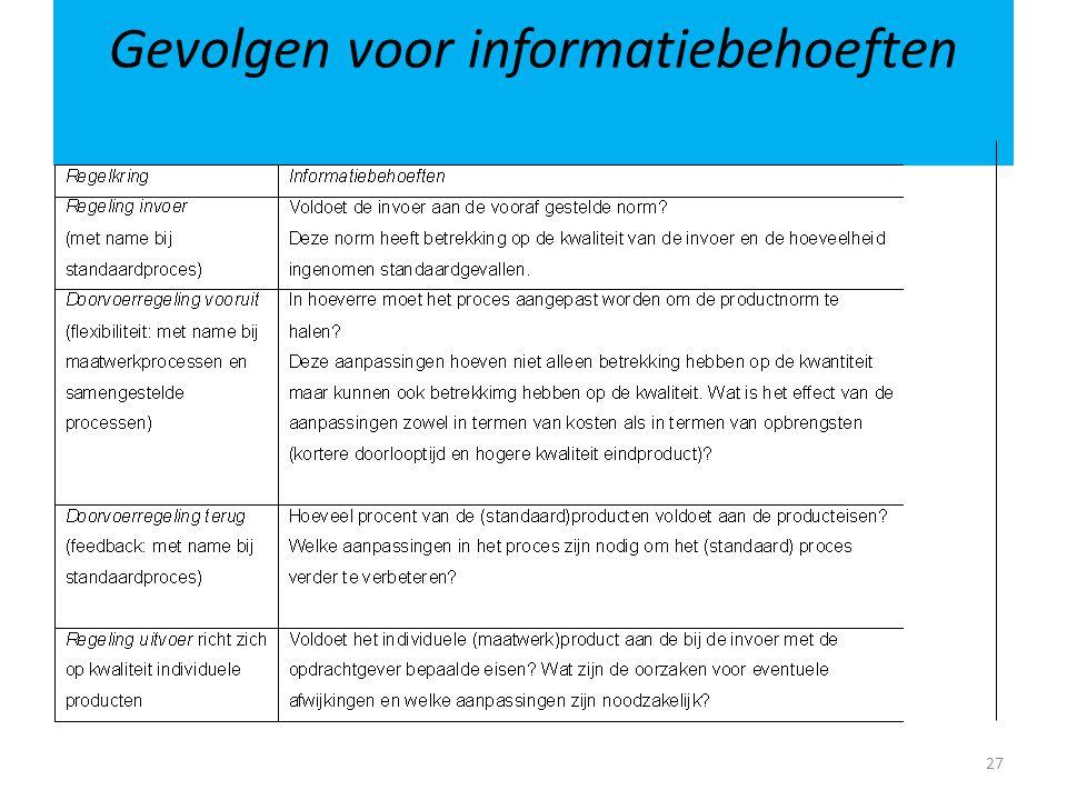 Gevolgen voor informatiebehoeften 27