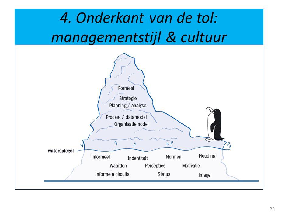 4. Onderkant van de tol: managementstijl & cultuur 36