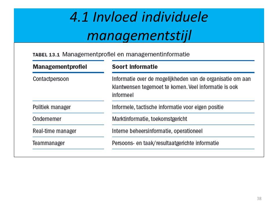 4.1 Invloed individuele managementstijl 38