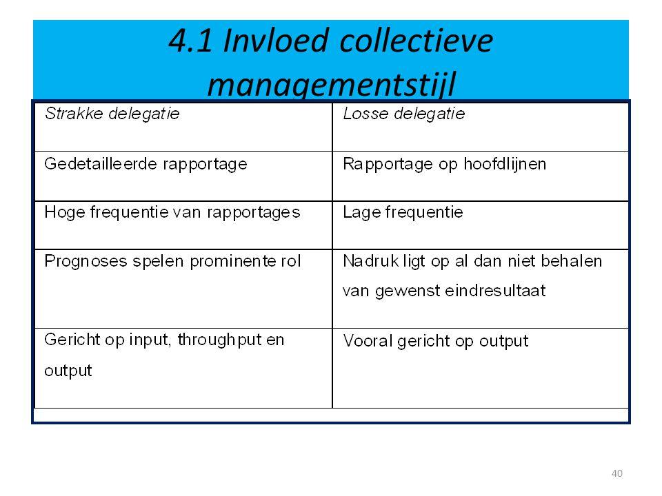 4.1 Invloed collectieve managementstijl 40