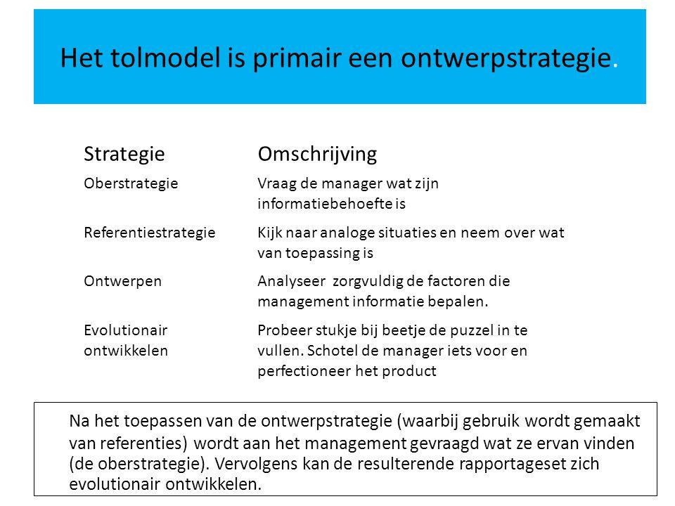 Het tolmodel is primair een ontwerpstrategie. StrategieOmschrijving OberstrategieVraag de manager wat zijn informatiebehoefte is ReferentiestrategieKi
