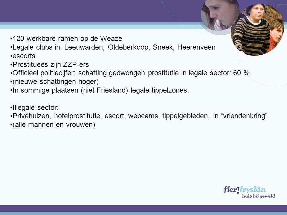 •120 werkbare ramen op de Weaze •Legale clubs in: Leeuwarden, Oldeberkoop, Sneek, Heerenveen •escorts •Prostituees zijn ZZP-ers •Officieel politiecijfer: schatting gedwongen prostitutie in legale sector: 60 % •(nieuwe schattingen hoger) •In sommige plaatsen (niet Friesland) legale tippelzones.