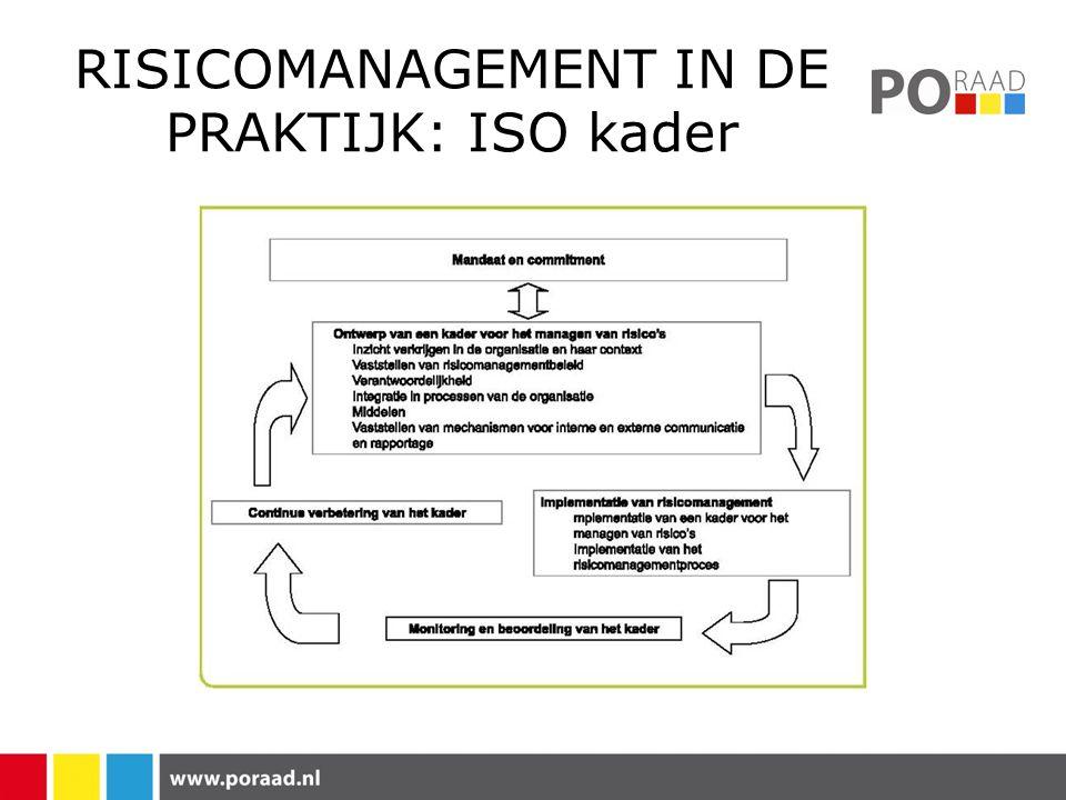 RISICOMANAGEMENT IN DE PRAKTIJK: ISO kader