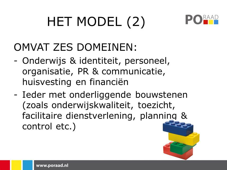 HET MODEL (2) OMVAT ZES DOMEINEN: -Onderwijs & identiteit, personeel, organisatie, PR & communicatie, huisvesting en financiën -Ieder met onderliggende bouwstenen (zoals onderwijskwaliteit, toezicht, facilitaire dienstverlening, planning & control etc.)