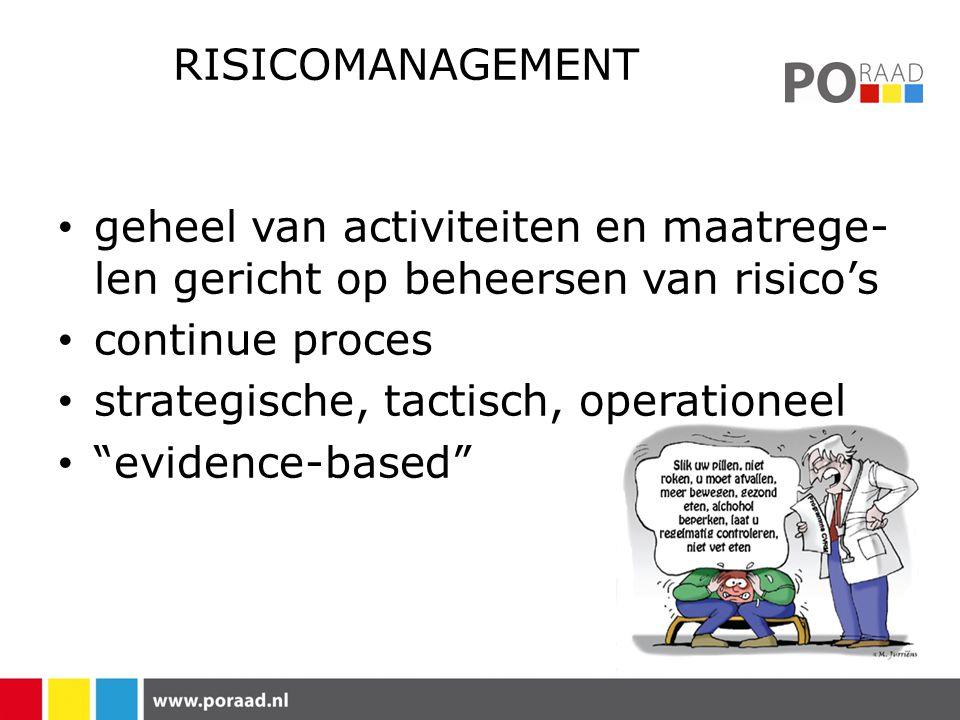 RISICOMANAGEMENT • geheel van activiteiten en maatrege- len gericht op beheersen van risico's • continue proces • strategische, tactisch, operationeel • evidence-based