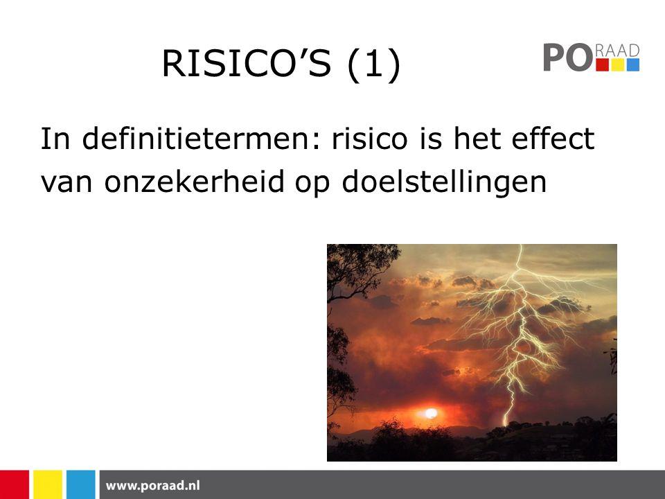 RISICO'S (1) In definitietermen: risico is het effect van onzekerheid op doelstellingen