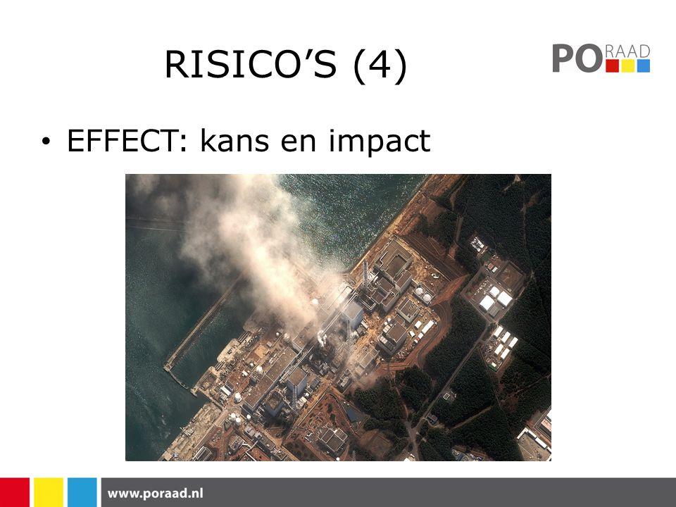 RISICO'S (4) • EFFECT: kans en impact