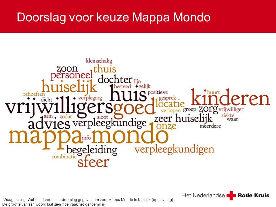 Doorslag voor keuze Mappa Mondo Wat heeft de doorslag gegeven om voor Mappa Mondo te kiezen? Vraagstelling: Wat heeft voor u de doorslag gegeven om vo
