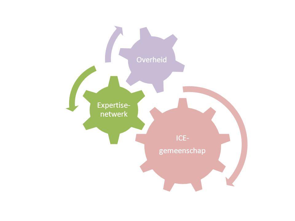 ICE- gemeenschap Expertise- netwerk Overheid