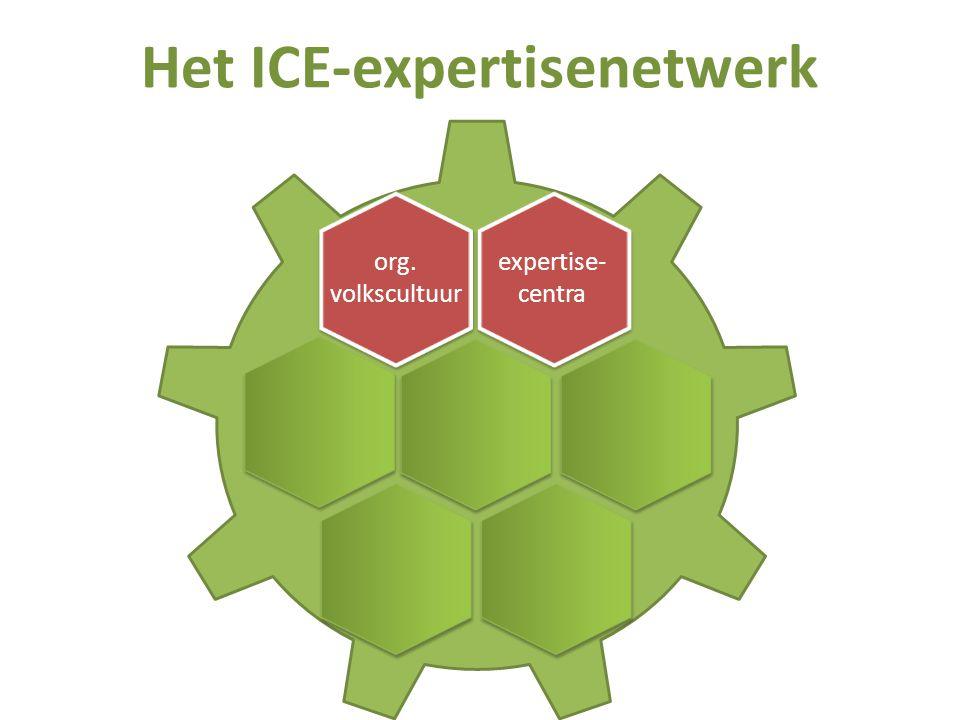 Het ICE-expertisenetwerk expertise- centra org. volkscultuur