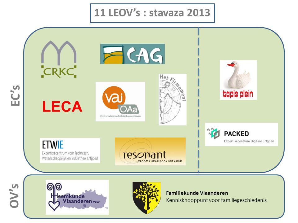 LECA Familiekunde Vlaanderen Kennisknooppunt voor familiegeschiedenis 11 LEOV's : stavaza 2013 EC's OV's