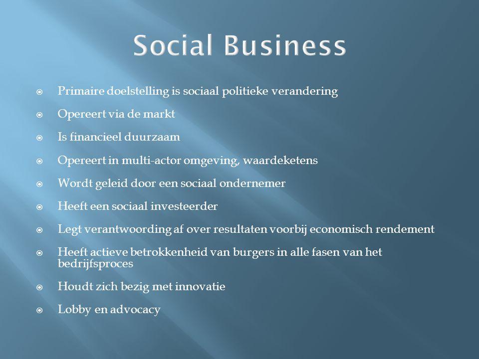  Primaire doelstelling is sociaal politieke verandering  Opereert via de markt  Is financieel duurzaam  Opereert in multi-actor omgeving, waardeketens  Wordt geleid door een sociaal ondernemer  Heeft een sociaal investeerder  Legt verantwoording af over resultaten voorbij economisch rendement  Heeft actieve betrokkenheid van burgers in alle fasen van het bedrijfsproces  Houdt zich bezig met innovatie  Lobby en advocacy