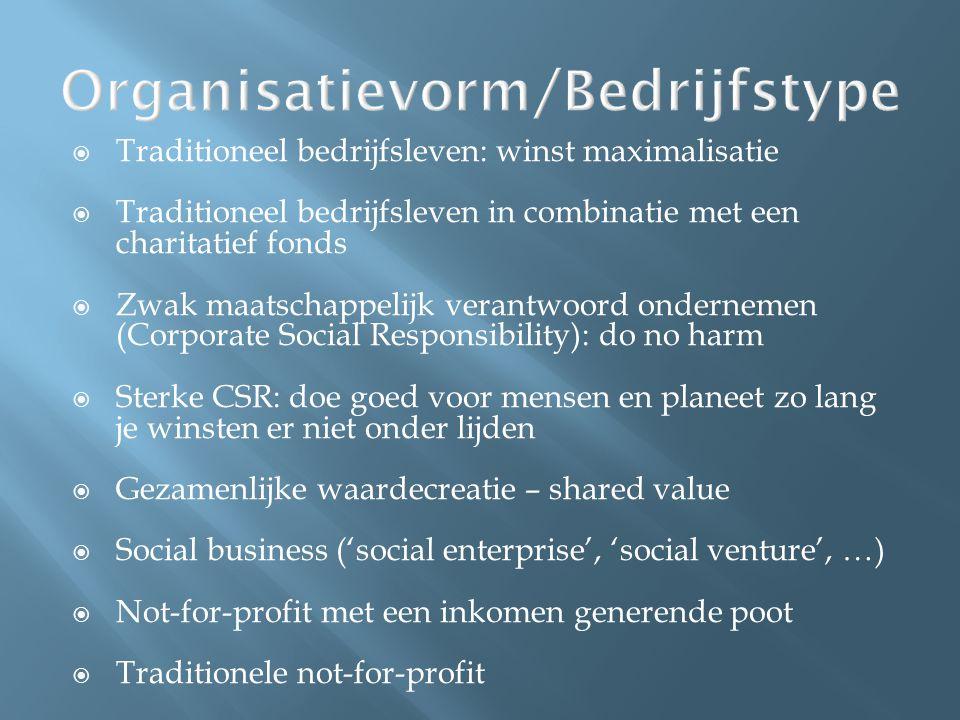  Financieel beheer is een vak  Kredietsoorten geen garantie voor groei  Gesubdisieerd krediet heeft groei financiele sector verstoord  Stimuleren spaargroepen  NGO is geen social business  Context en samenwerking!