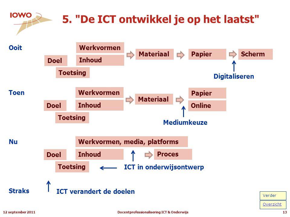12 september 2011Docentprofessionalisering ICT & Onderwijs14 Over veranderen 10 fouten bij gedragsverandering: http://www.express.be/business/nl/hr/de-10-grootste-fouten-die-worden-gemaakt-bij- gedragsverandering/151109.htm?utm_source=Jacco+Valkenburg&utm_medium=twitter 8 lessen 'How the World's most improved School Systems keep getting better' (McKinsey, 2010): http://www.mckinsey.com/clientservice/Social_Sector/our_practices/Education/Knowledge_Hig hlights/How%20School%20Systems%20Get%20Better.aspx