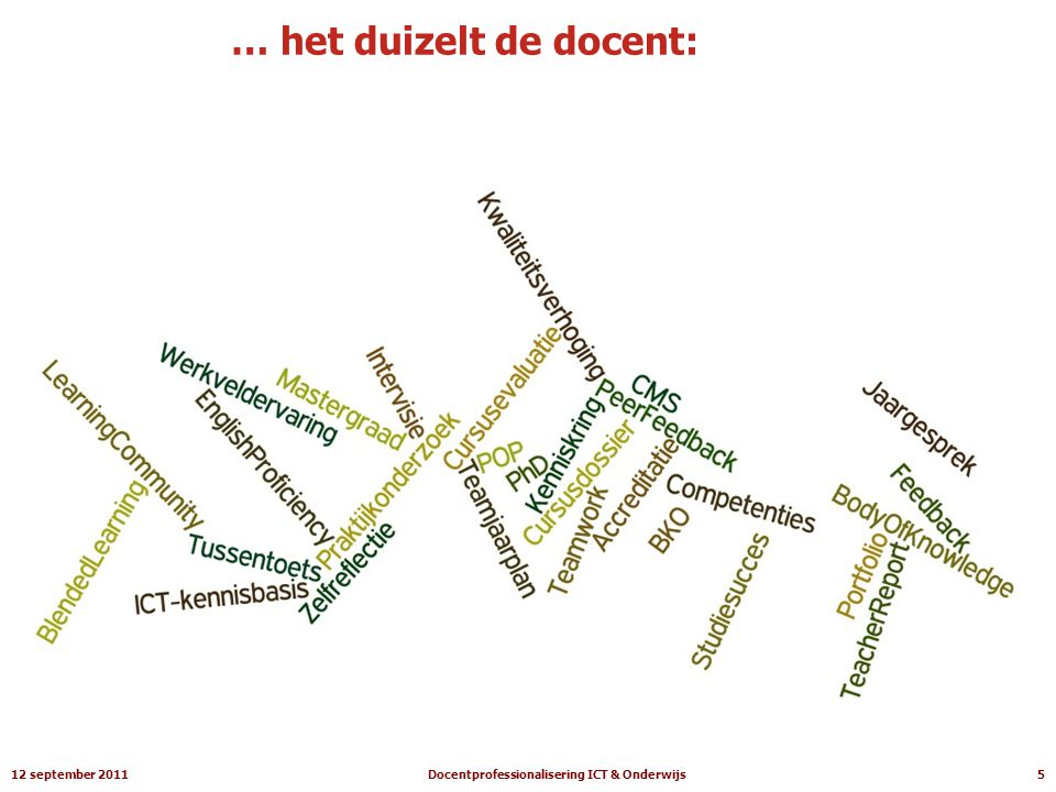 … het duizelt de docent: 12 september 2011Docentprofessionalisering ICT & Onderwijs5