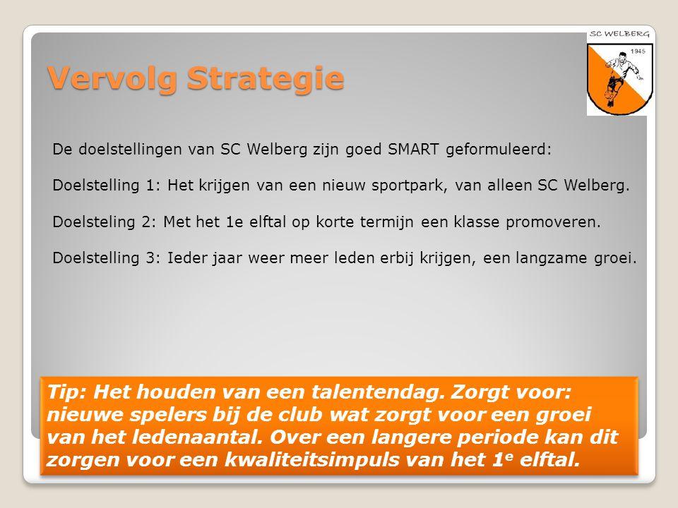 Vervolg Strategie De doelstellingen van SC Welberg zijn goed SMART geformuleerd: Doelstelling 1: Het krijgen van een nieuw sportpark, van alleen SC We