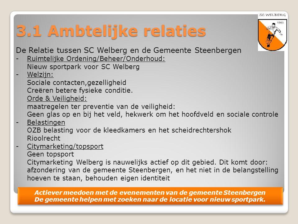 3.1 Ambtelijke relaties De Relatie tussen SC Welberg en de Gemeente Steenbergen -Ruimtelijke Ordening/Beheer/Onderhoud: Nieuw sportpark voor SC Welber