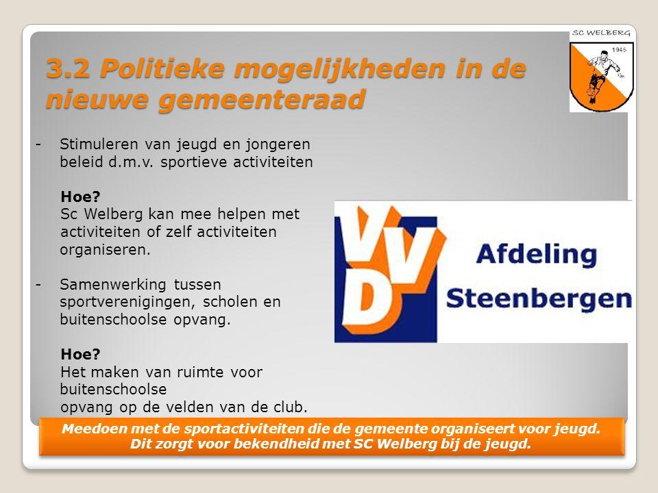 3.2 Politieke mogelijkheden in de nieuwe gemeenteraad -Stimuleren van jeugd en jongeren beleid d.m.v. sportieve activiteiten Hoe? Sc Welberg kan mee h