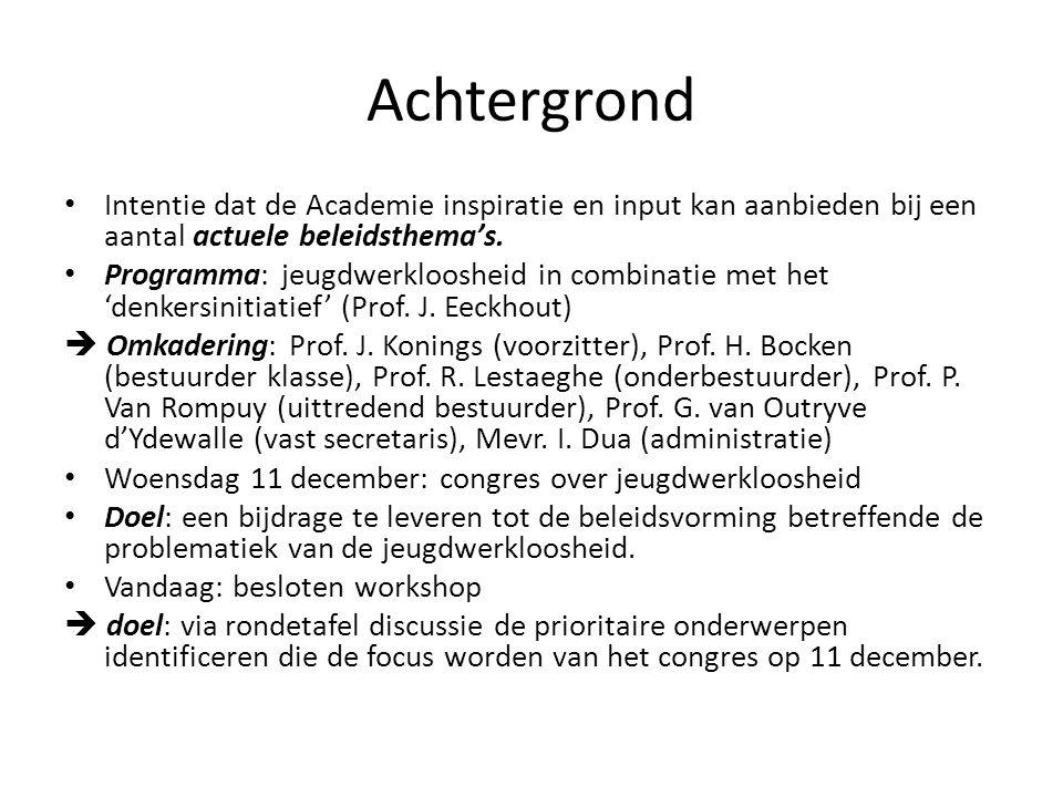 Achtergrond • Intentie dat de Academie inspiratie en input kan aanbieden bij een aantal actuele beleidsthema's.