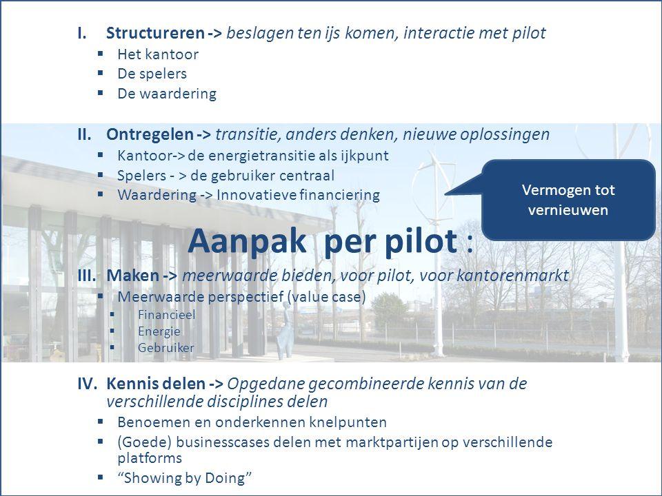 I.Structureren -> beslagen ten ijs komen, interactie met pilot  Het kantoor  De spelers  De waardering II.Ontregelen -> transitie, anders denken, nieuwe oplossingen  Kantoor-> de energietransitie als ijkpunt  Spelers - > de gebruiker centraal  Waardering -> Innovatieve financiering III.Maken -> meerwaarde bieden, voor pilot, voor kantorenmarkt  Meerwaarde perspectief (value case)  Financieel  Energie  Gebruiker IV.Kennis delen -> Opgedane gecombineerde kennis van de verschillende disciplines delen  Benoemen en onderkennen knelpunten  (Goede) businesscases delen met marktpartijen op verschillende platforms  Showing by Doing Aanpak per pilot : Vermogen tot vernieuwen