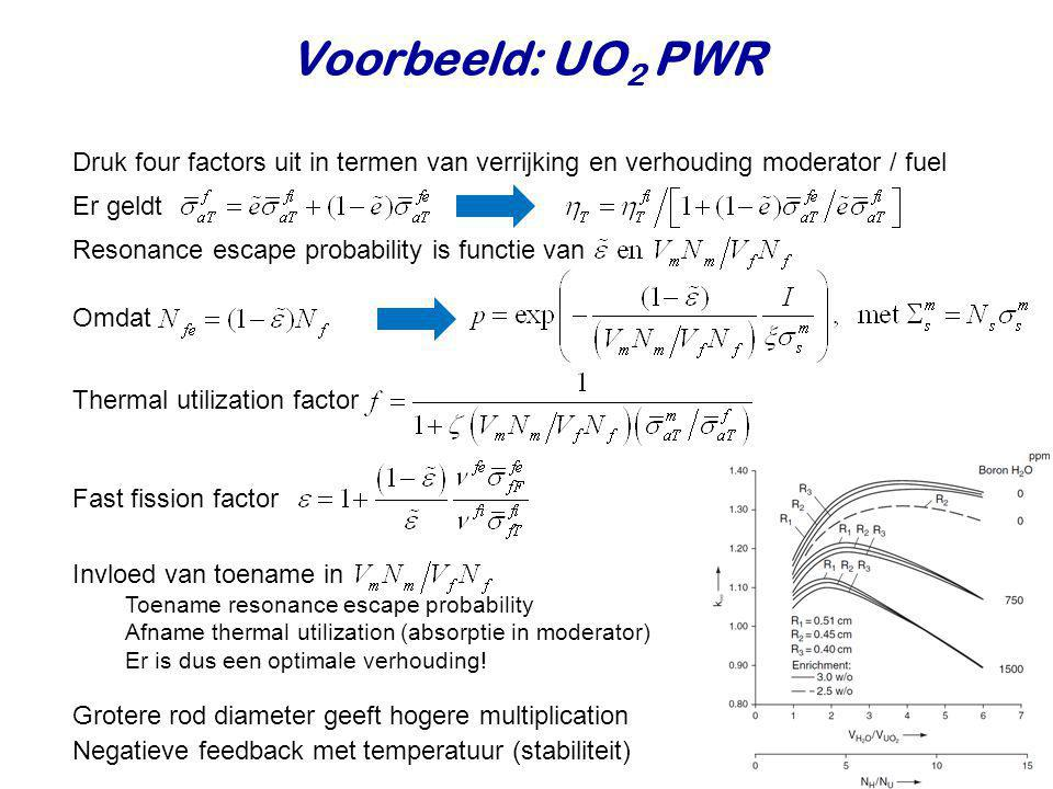 Voorbeeld: UO 2 PWR Druk four factors uit in termen van verrijking en verhouding moderator / fuel Er geldt Invloed van toename in Toename resonance es