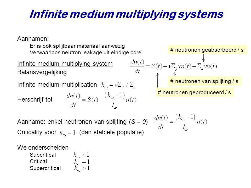 Infinite medium multiplying systems Aannamen: Er is ook splijtbaar materiaal aanwezig Verwaarloos neutron leakage uit eindige core Infinite medium mul
