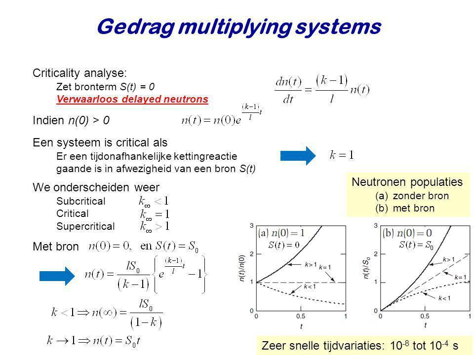 Gedrag multiplying systems Criticality analyse: Zet bronterm S(t) = 0 Verwaarloos delayed neutrons Indien n(0) > 0 Een systeem is critical als Er een