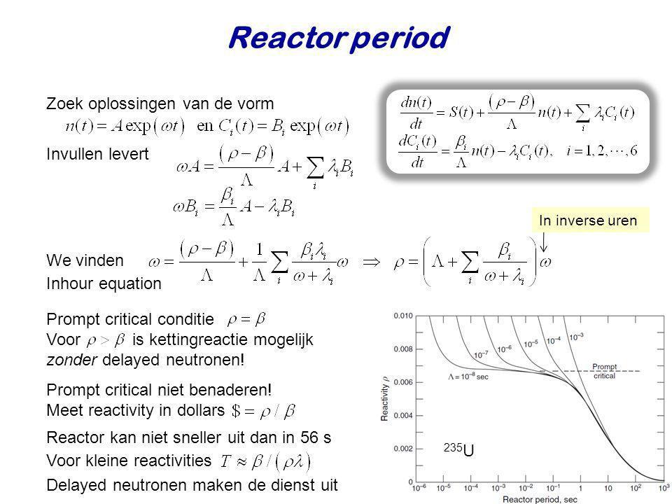 Reactor period Zoek oplossingen van de vorm Invullen levert We vinden Inhour equation Prompt critical conditie Prompt critical niet benaderen! Meet re