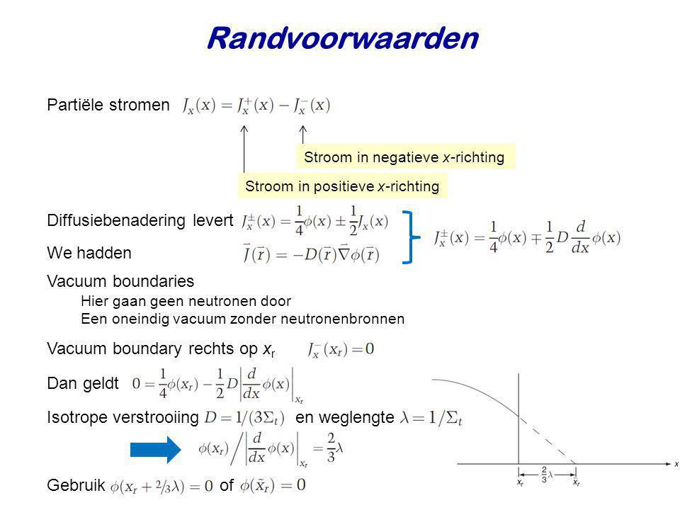 Randvoorwaarden Partiële stromen Diffusiebenadering levert Vacuum boundaries Hier gaan geen neutronen door Een oneindig vacuum zonder neutronenbronnen