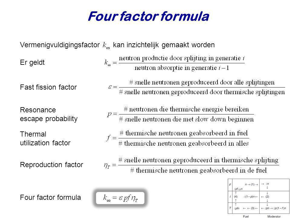 Four factor formula Vermenigvuldigingsfactor kan inzichtelijk gemaakt worden Er geldt Fast fission factor Resonance escape probability Thermal utiliza