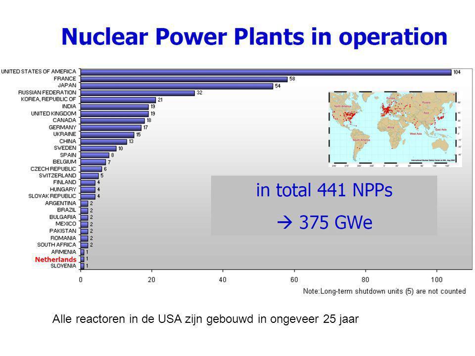 Najaar 2007Jo van den Brand37 Alle reactoren in de USA zijn gebouwd in ongeveer 25 jaar
