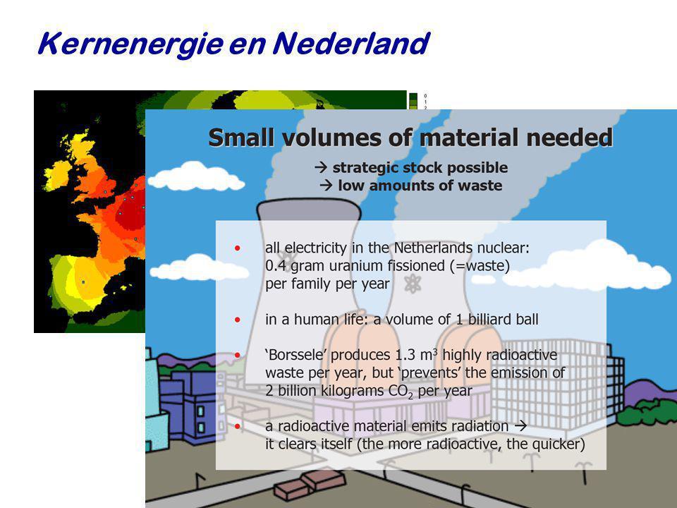 Najaar 2007Jo van den Brand40 Kernenergie en Nederland