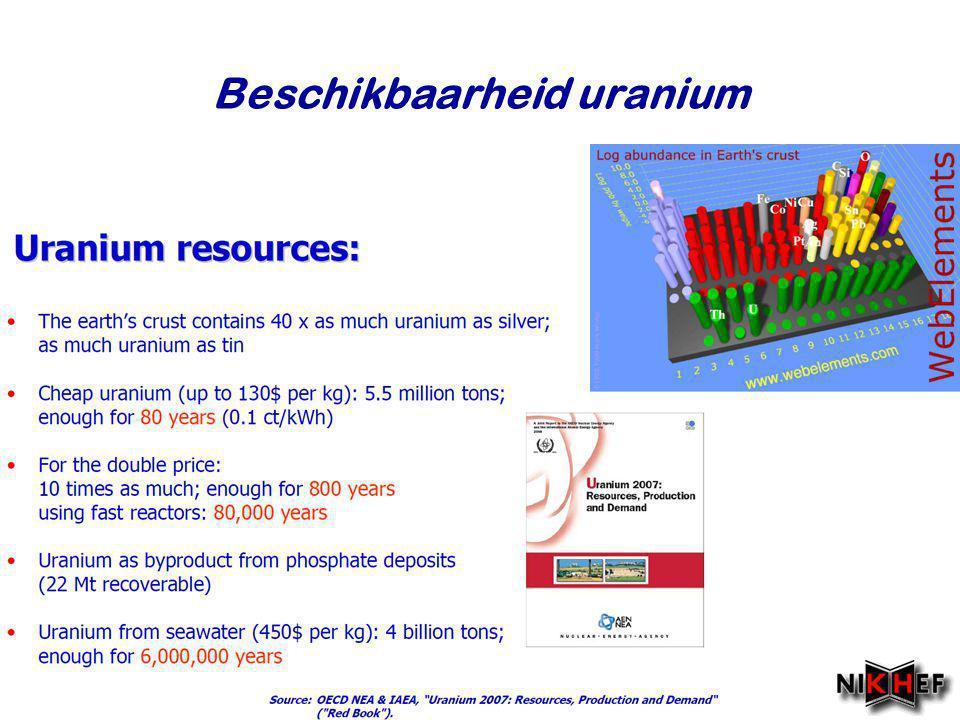Beschikbaarheid uranium