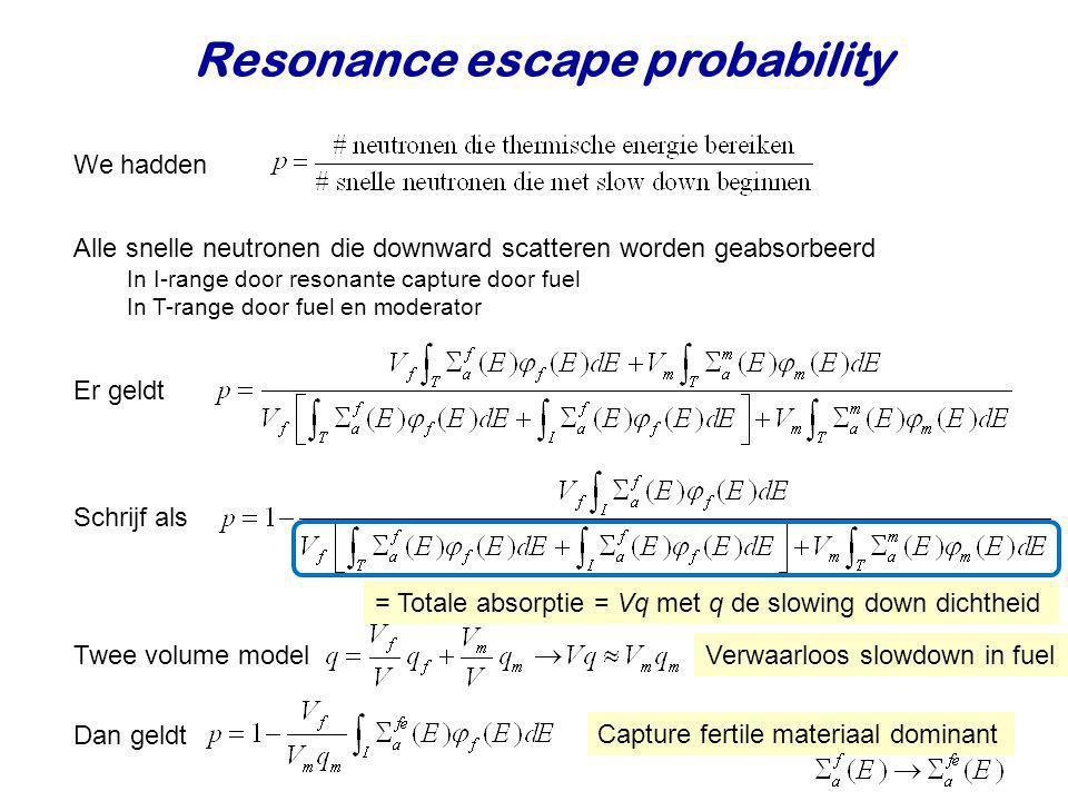 Resonance escape probability Alle snelle neutronen die downward scatteren worden geabsorbeerd In I-range door resonante capture door fuel In T-range d