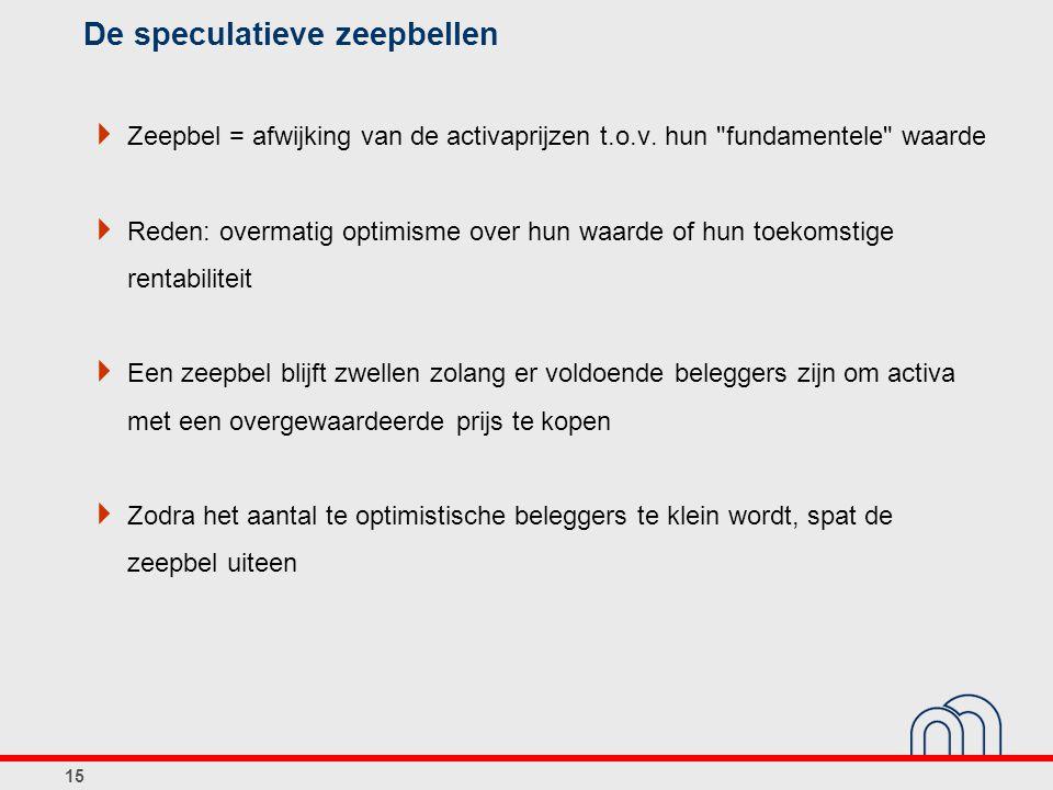 De speculatieve zeepbellen  Zeepbel = afwijking van de activaprijzen t.o.v.