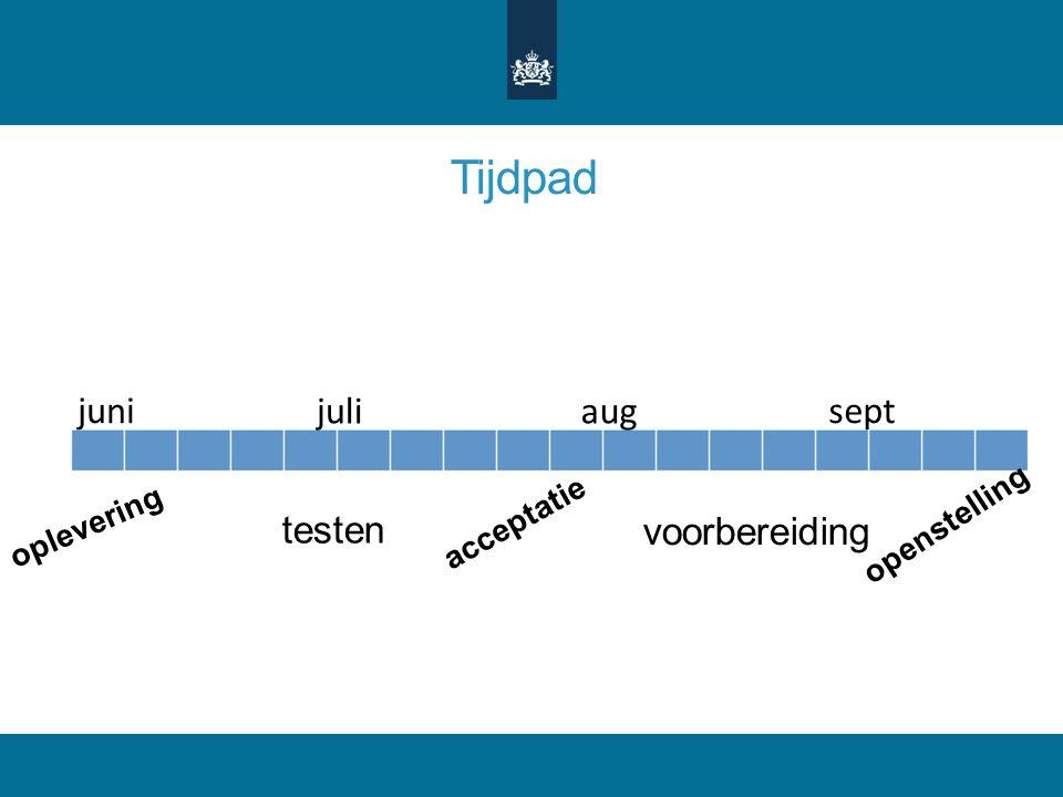 Tijdpad juni juliaug sept oplevering acceptatie testen openstelling voorbereiding