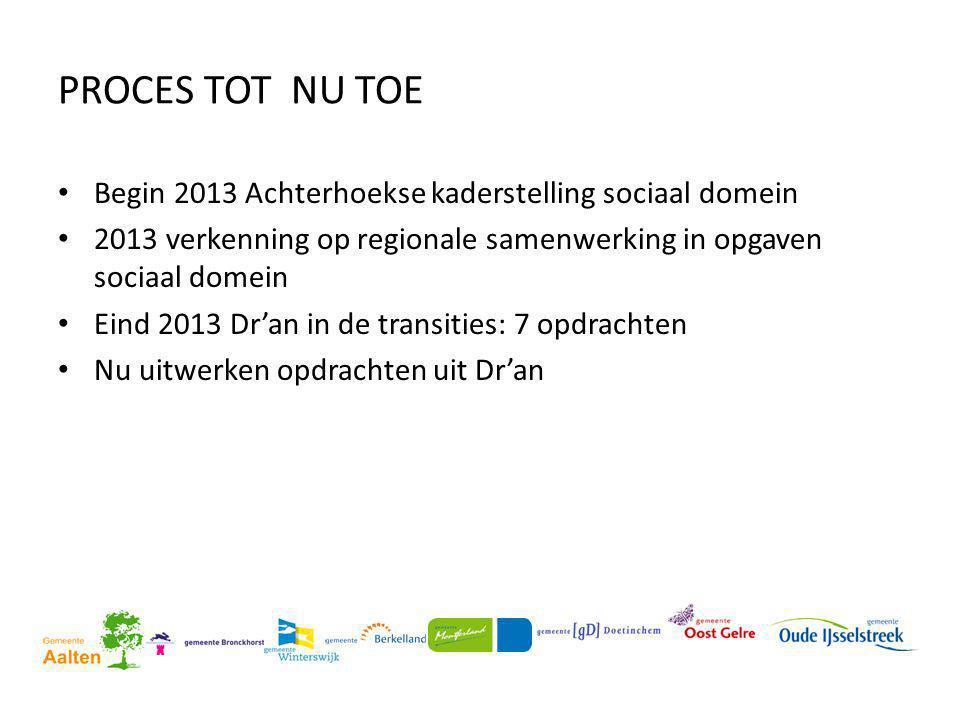 PROCES TOT NU TOE • Begin 2013 Achterhoekse kaderstelling sociaal domein • 2013 verkenning op regionale samenwerking in opgaven sociaal domein • Eind
