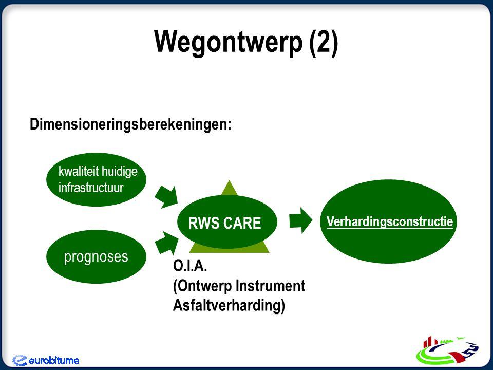 Wegontwerp (2) Dimensioneringsberekeningen: kwaliteit huidige infrastructuur prognoses RWS CARE Verhardingsconstructie O.I.A.
