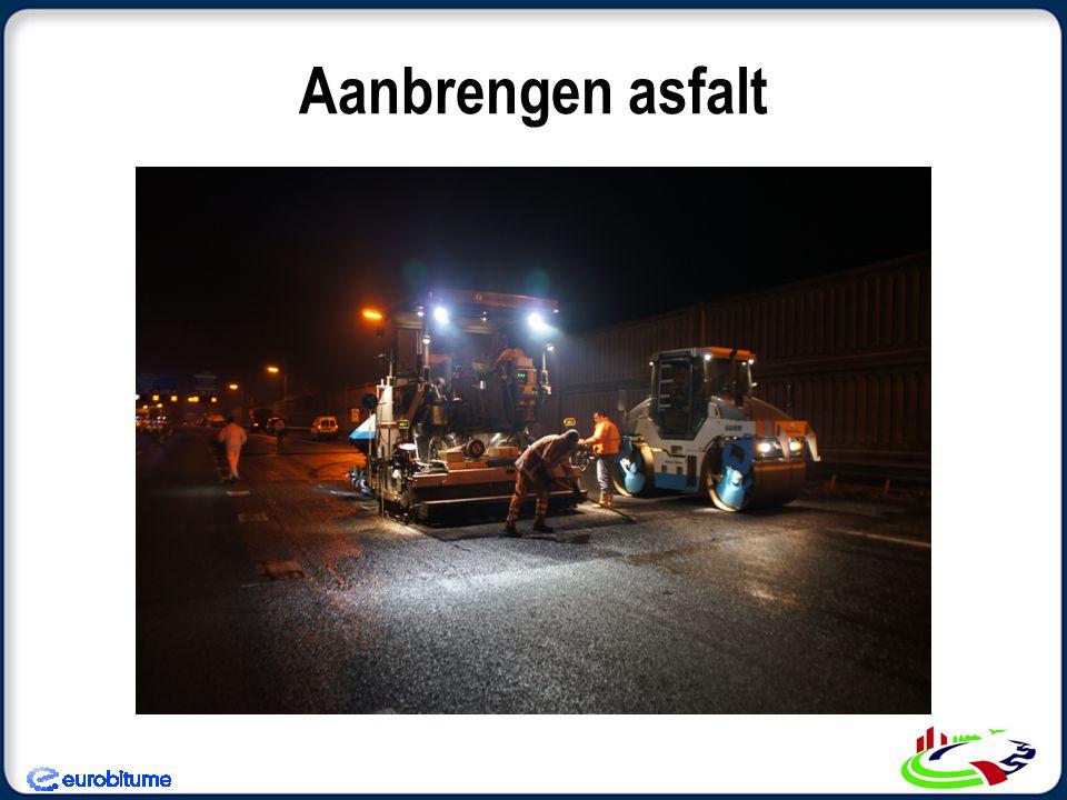 Aanbrengen asfalt